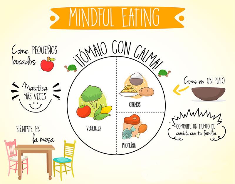 Qué es el mindfulness eating o alimentación consciente